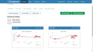 ThingSpeak UI for Smart Dustbin