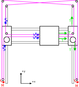 CoreXY Belt Routing of Arduino CNC Drawing Machine