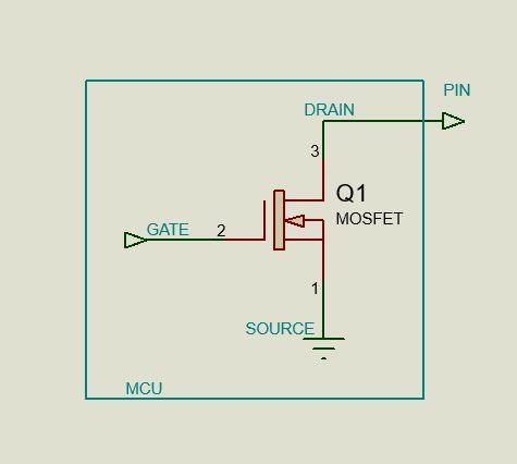 GPIO Open Drain Output
