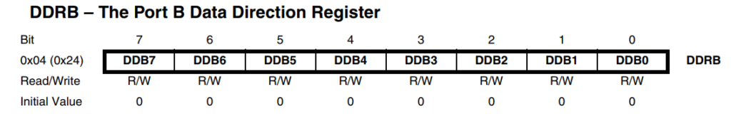 DDRB – The Port B Data Direction Register