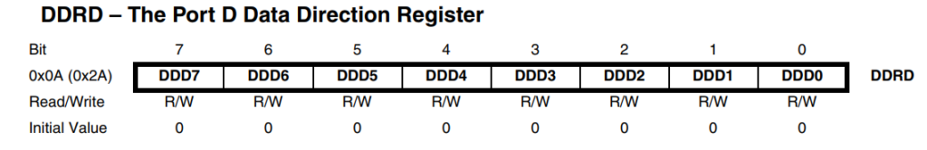 DDRD – The Port D Data Direction Register