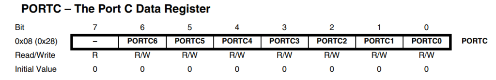 PORTC – The Port C Data Register