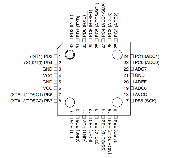 AVR Atmega8 Pin Diagram
