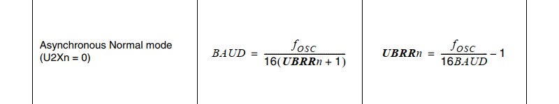 Arduino UNO / Atmega328p USART Baud Rate Calculation